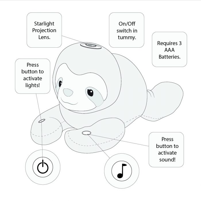 Starlight musical projection and sound stuffed toy
